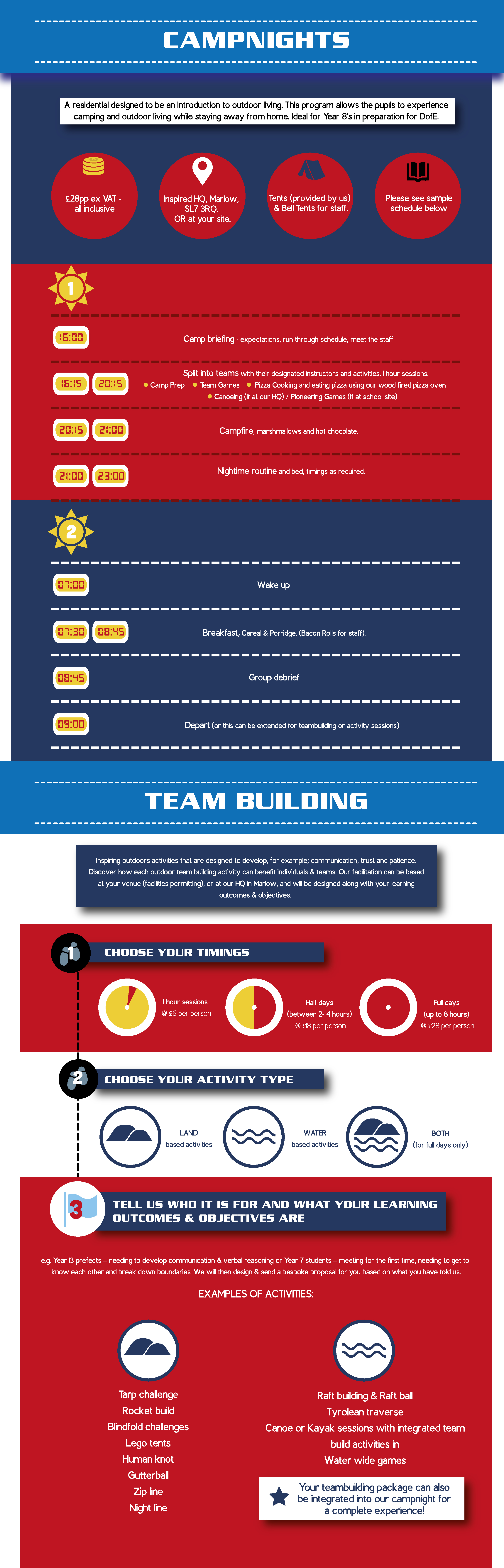 campnights-teambuilding-infographic-jpg